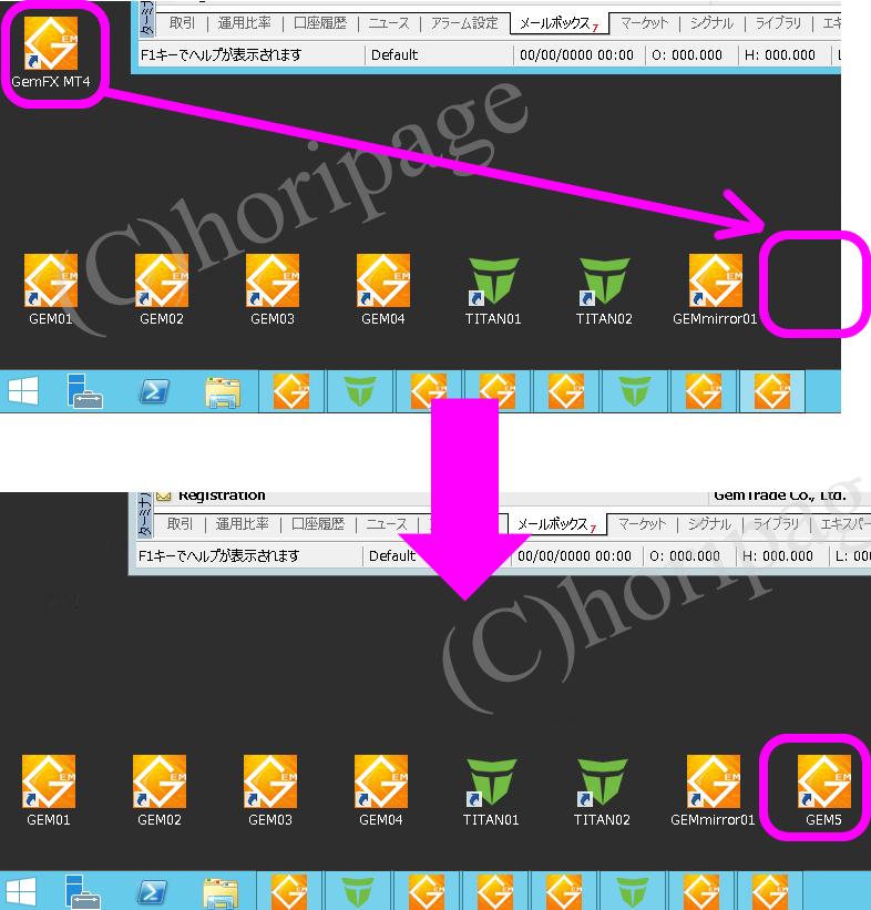 MT4のアイコンの名前変更と整理の説明画面