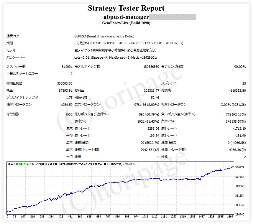 FXのEA1261番GBPUSD-Managerのストラテジーテスターレポート