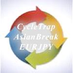 CycleTrapAsianBreak_EURJPY