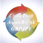 CycleTrapAsianBreak_GBPJPY