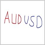 AUD_USD