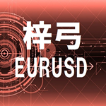 梓弓_EURUSD