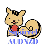Squirrel AUDNZD