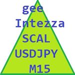 gee_Intezza_SCAL_USDJPY_M15