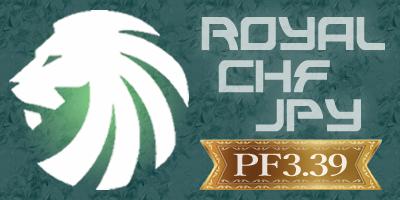 Royal-CHFJPY