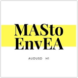 MAStoEnvEA_AUDUSD_H1