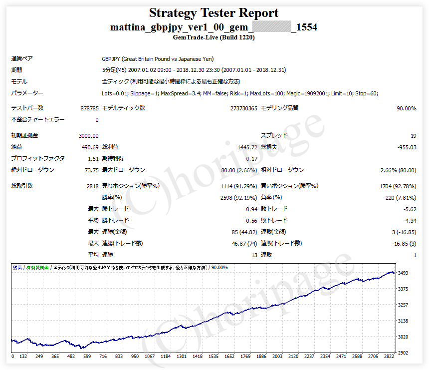 FXのEA1554番『Mattina GBPJPY』を検証評価した結果
