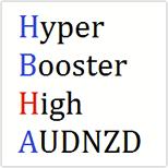 Hyper Booster High AUDNZD