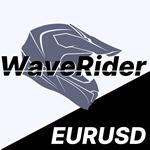 WaveRider_EURUSD_Gem01