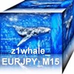 z1whale_EURJPY_M15