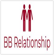 BB Relationship_EURUSD_5M
