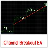Channel Breakout EA