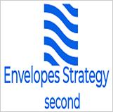 Envelopes_Strategy_second_AUDNZD_5M
