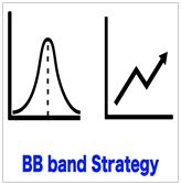 BB band Strategy